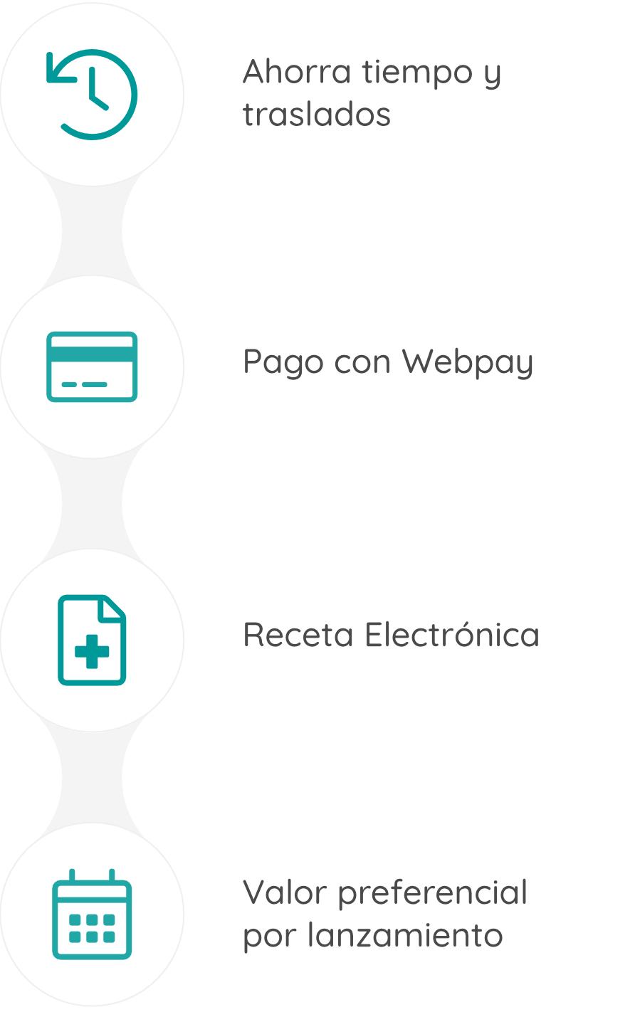 Ahorra tiempo y traslados, Pago con Webpay, Receta Electrónica, Valor preferencial por lanzamiento