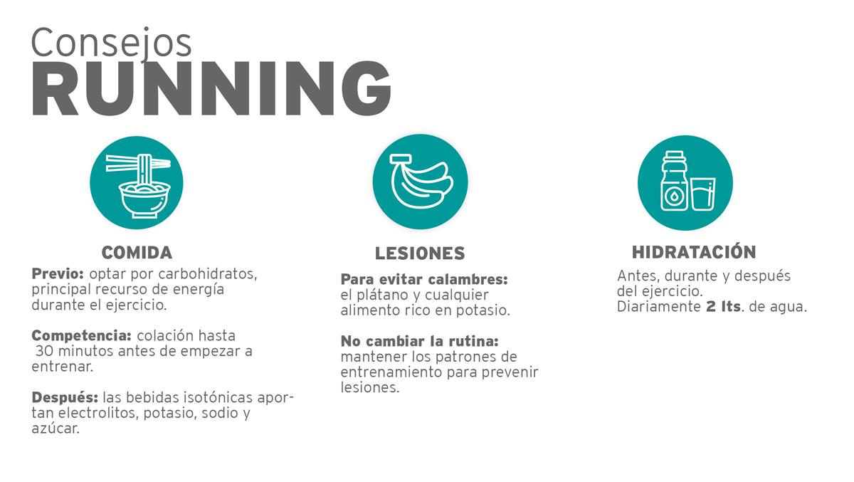 Infografía de Consejo Running