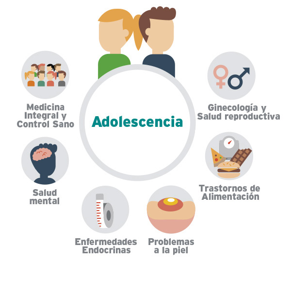 Graf_Adolecentes_v3