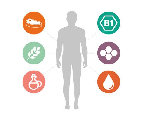 Infografía de alimentación saludable