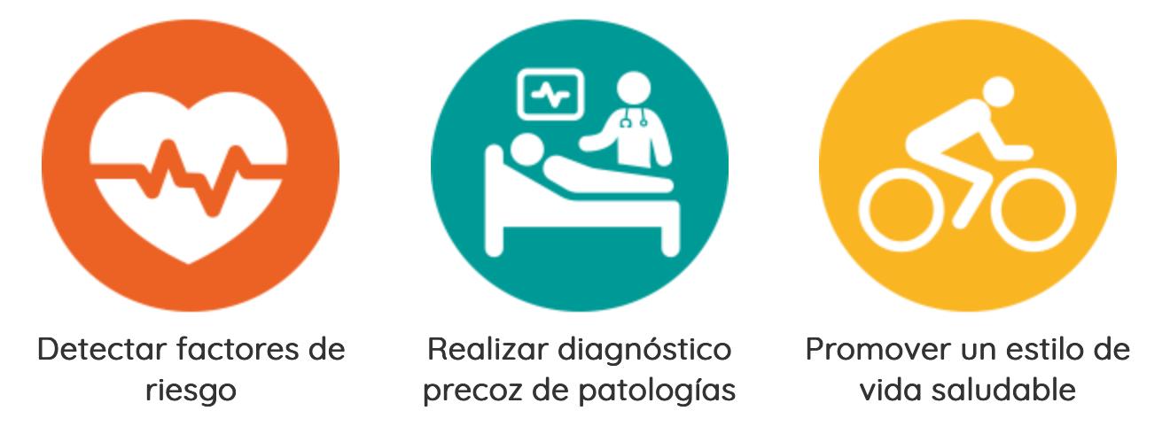 Infografía Diagnóstico Precoz